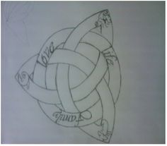 Celtic symbol for Family. could do without the zodiac animals