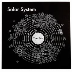 Archie's Press - Circle Map of the Solar System Letterpress Print Sistema Solar, Steven Seagal, Cosmos, Solar System Map, Mercury, Circle Map, Mental Map, Space Junk, Sun And Earth