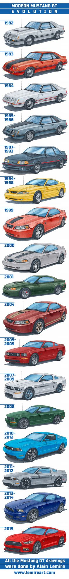 Evolución Del Mustang GT [1982 a 2017].
