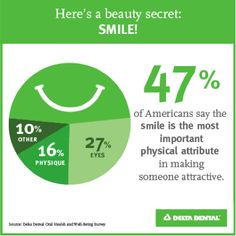 Top off your great look with a great smile! #DeltaDental