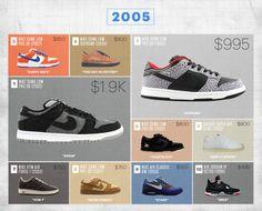 4cff94b6749 10 best KickGameCray-zie images on Pinterest