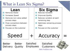 Lean concept is used to identify Non-value adding activities in the processes and strategically remove it from the end-to-end value stream. Six Sigma itself refers to a statistically derived performance target of operating with not more than 3.4 defects per million parts. For more details https://www.vedzen.com/programmes/lean-sigma-workshop/