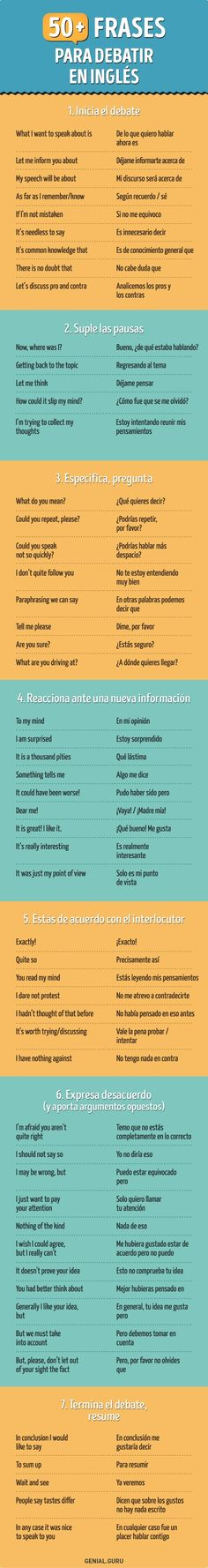 1993 best aprender ingles images on pinterest english grammar aprender fandeluxe Image collections