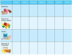 Toddler Food Chart — A reward chart printable to encourage picky eaters to eat a balanced meal. Print & laminate, write w/ dry eraser marker.