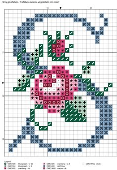 alfabeto celeste virgolettato con rosa: S