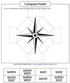 Cut out the direction words and glue them onto the compass. …