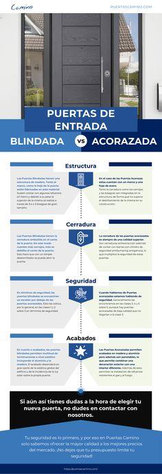 410 Ideas De Puertas De Entrada Acorazadas De Seguridad En 2021 Puertas De Seguridad Puertas De Entrada Puertas