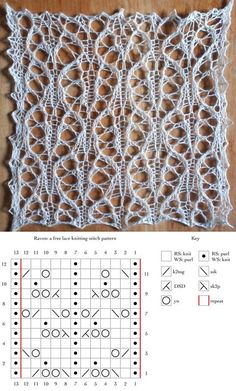 Raven: Lace Knit Stitch with ChartRaven: a free lace knitting stitch patternJoin me in my journey of learning and then mastering the skills of Knitting. I will also be discovering a whole world of Knitting patterns to share with you all.This Pin was Lace Knitting Stitches, Lace Knitting Patterns, Knitting Charts, Lace Patterns, Loom Knitting, Free Knitting, Stitch Patterns, Knitting Ideas, Raven
