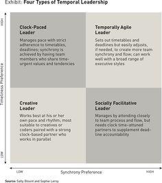 six principles of effective global talent management pinterest