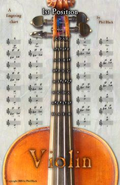 Violin chart | Fingering Charts for Band Instruments | Phil Black