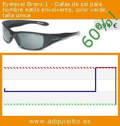 Eyelevel Bronx 1 - Gafas de sol para hombre estilo envolvente, color verde, talla única (Ropa). Baja 60%! Precio actual 3,94 €, el precio anterior fue de 9,95 €. http://www.adquisitio.es/otros/eyelevel-bronx-1-gafas