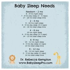 Baby Sleep Needs - a chart to help you know how much sleep is the proper amount for your infant.    www.BabySleepPro.com