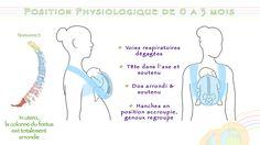 (pas de titre). Oum S Le specialiste du portage physiologique ... ab3d60ece1c