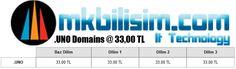 UNO Alan Adlarının fiyatlar dibe vuracak 1 Ekim 2014 tarihinden itibaren etkili olacağını duyurmaktan dolayı çok heyecanlıyız! Değiştirilmiş UNO fiyatları 1 Ekim 2014 tarihinden itibaren Kayıtlarda, Yenileme İşlemlerinde ve Transferlerde geçerli olacak. http://www.mkbilisim.com/domain-registration/domain-registration-price.php Mail ve Destek mkbilisim@mkbilisim.com MKB Information Technology http://www.mkbilisim.com/domain-registration/promos.php #hosting #reseller #linuxhosting