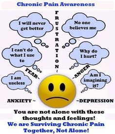 Chronic pain.. It's a shame that we have to feel guilty for having something beyond our control..