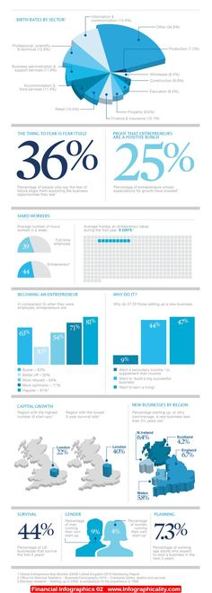 Financial Infographics 02 - http://infographicality.com/financial-infographics-02-2/