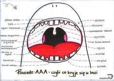Powiedz aaa Speech Therapy, Printables, Education, Books, Homeschooling, Polish, Speech Pathology, Libros, Vitreous Enamel