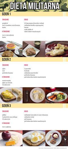 Dieta żołnierska, która pozwala zrzucić 5kg w 7 dni!  Dieta żołnierska, która pozwala zrzucić 5kg w 7 dni!