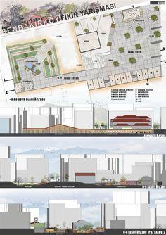 """B.E.N. Bakırköy: Bakırköy Etkinlik Noktası"""" Ulusal Öğrenci Mimari Fikir Projesi Yarışması paftası"""