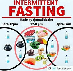 Indescribable Tips Cutting Calories To Ensure Healthy Weight Loss Ideas. Exhilarating Tips Cutting Calories To Ensure Healthy Weight Loss Ideas. Keto Diet Plan, Ketogenic Diet, Keto Meal, 7 Keto, Tryglicerides Diet, Atkins Diet, Week Diet, Diet Plans, Intermittent Fasting