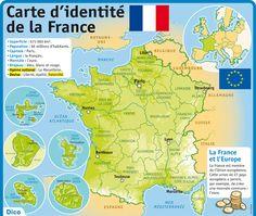 Fiche exposés : Carte d'identité de la France