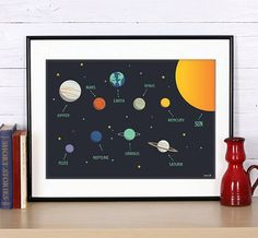 Solar system, planets,outer space, planetas, espacio, láminas infantiles, kids room decor , baby print, baby room,nursery,art print,wall art
