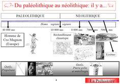 Paléolithique et Néolithique