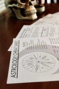 A 5 page astrology cheatsheet bundle that keeps all the info right at your fingertips. The pages include: - Main Astrology Cheatsheet - Zodiac Sign Keywords - House Keywords - Planetary Keywords - Planetary People Astrology Planets, Learn Astrology, Tarot Astrology, Astrology Numerology, Astrology Zodiac, Zodiac Signs, Free Tarot Cards, Crystal Holder, Zodiac Elements