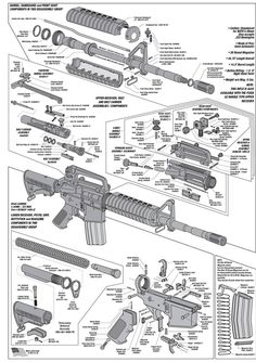 Learning how to disassemble and reassemble firearms can be a pretty difficult task. In particular, or rifles are more difficult than most. I am still learning the ins and outs of these particular rifles and it has definitely been a challenge. Weapons Guns, Military Weapons, Guns And Ammo, Military Tactics, Military Gifts, Ar Rifle, Ar 15 Builds, By Any Means Necessary, Assault Rifle