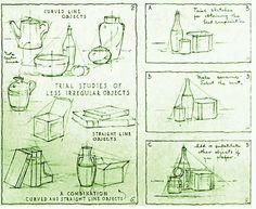 Circa 1922 Pencil Sketching Manual on CD Drawing Still Life Art Book How to Draw | eBay
