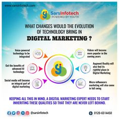 Let your business take you places through online portals. Let the Digital Marketing Services help you with your promotion and other needful aspects. #digitalmarketing #marketing #socialmediamarketing #socialmedia #business #marketingdigital #branding #seo #instagram #onlinemarketing #advertising #digital #entrepreneur #contentmarketing #marketingstrategy #digitalmarketingagency #marketingtips #follow #smallbusiness #design #webdesign #graphicdesign #content Social Media Marketing Companies, Online Marketing Services, Content Marketing, Seo, Entrepreneur, Promotion, Web Design, Advertising, Branding