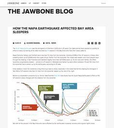 How the Napa Earthquake Affected Bay Area Sleepers | Jawbone Blog