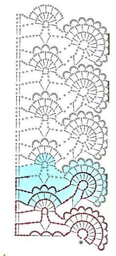 Crochet edging chart pattern Más