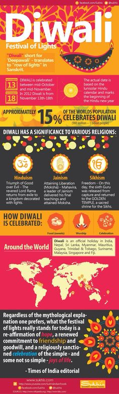 Dutchess Outreach would like to wish our Hindu supporters a Happy Diwali (short for Deepavali)! This is a colourful festival celebrating the triumph of good over evil, liberation, and freedom! We can definitely celebrate that! Diwali Party, Diwali Celebration, Hindu Festivals, Indian Festivals, Diwali Festival Of Lights, Diwali Craft, Diwali Gifts, Celebration Around The World, Holidays Around The World