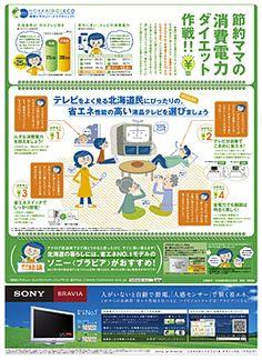 ソニーマーケティング|新聞広告データアーカイブ