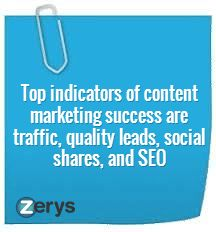 What are the top indicators of marketing success?