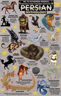 World Mythology, Greek Mythology, Japanese Mythology, Japanese Folklore, Egyptian Mythology, Egyptian Goddess, Roman Mythology, Egyptian Art, Myths & Monsters