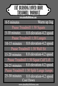 Fat Burning Lower Body Treadmill Workout.  If you want to build your Aerobic base and increase your strength and burn a higher percentage of fat, you need to keep your heart rate in your fat burning zone, which is 75% of your heart rate maximum. - A Healthy Life For Me