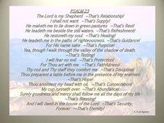 23 Psalm