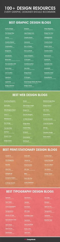 Business infographic : 100 Design Resources Every Graphic Designer Should Bookmark Infographic
