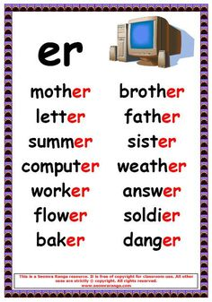 Phonics poster to show er words. Phonics Chart, Phonics Rules, Phonics Lessons, Phonics Worksheets, Phonics Activities, Phonics Reading, Teaching Phonics, Teaching Reading, Learning