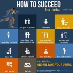 """How to Succeed in Startups. 13 laws and the law above all laws. From Paul Graham essay """"Startups in 13 Sentences""""."""
