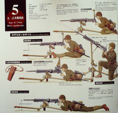 JAPANESE SMALL ARMS | Weapons and Warfare Ww2 History, Military History, Heavy Machine Gun, Military Drawings, Imperial Army, Military Diorama, Military Weapons, Modern Warfare, Us Army