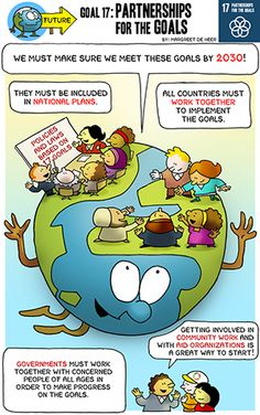 Here is the comical representation of the Sustainable Development Goal (SDG) 17 - Partnerships for the Goals. Sdgs Goals, Future Goals, Un Global Goals, Sustainable Development Projects, Global Citizenship, Build A Better World, Social Projects, Sustainable Energy, Economic Development