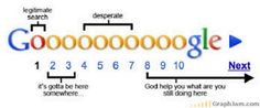 Google search tips for every user!