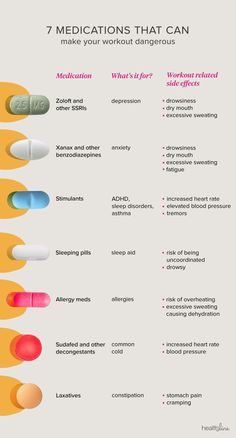 Pharmacology nursing - These 7 Medications and Workouts Do Not Mix – Pharmacology nursing Medical Facts, Medical Information, Medical Students, Nursing Students, Pharmacy School, Pharmacy Humor, Medical School, Pharmacy Assistant, Medical Assistant Quotes