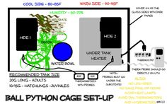 Cage-Set-Up-guide.jp