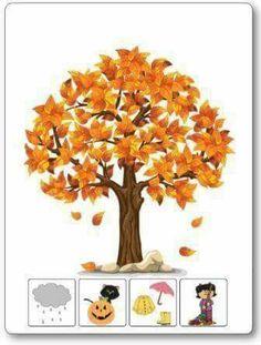 Display of the 4 seasons: autumn Autumn Art, Autumn Trees, Autumn Leaves, Fall Clip Art, Tree Clipart, Arte Country, Fall Pictures, Autumn Activities, Canvas Art