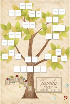 family trees makers