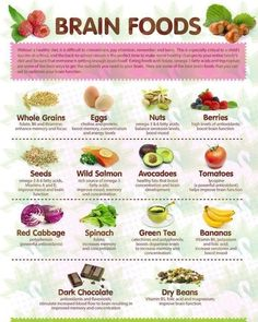 try these foods to enhance your brain